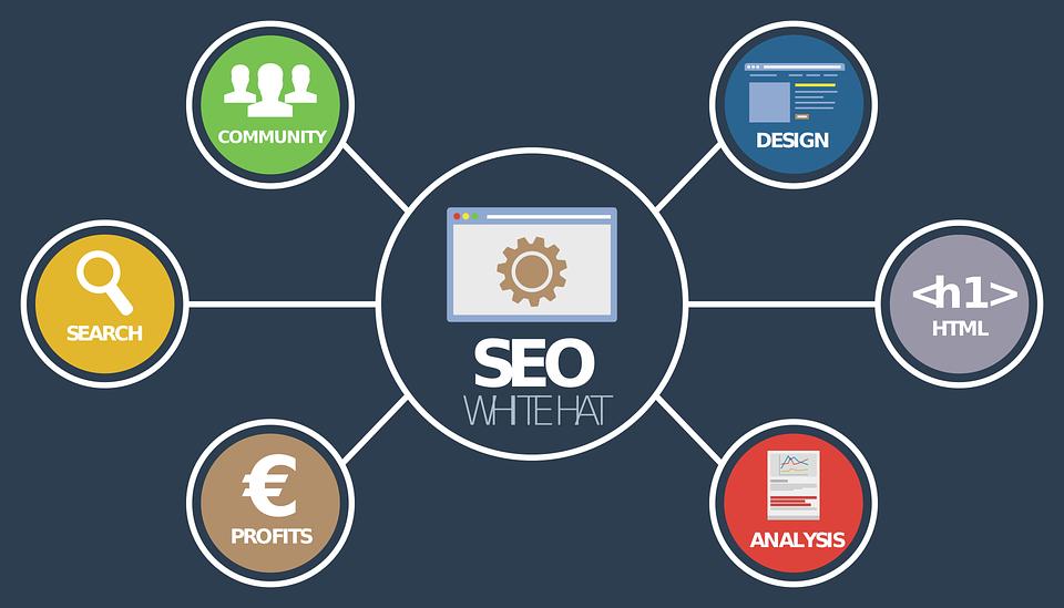 Marketing internetowy – warto inwestować?